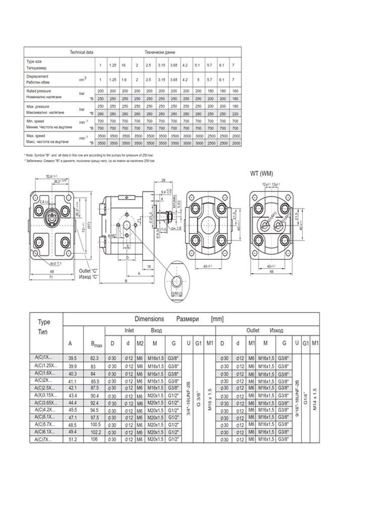 таблица с технически данни