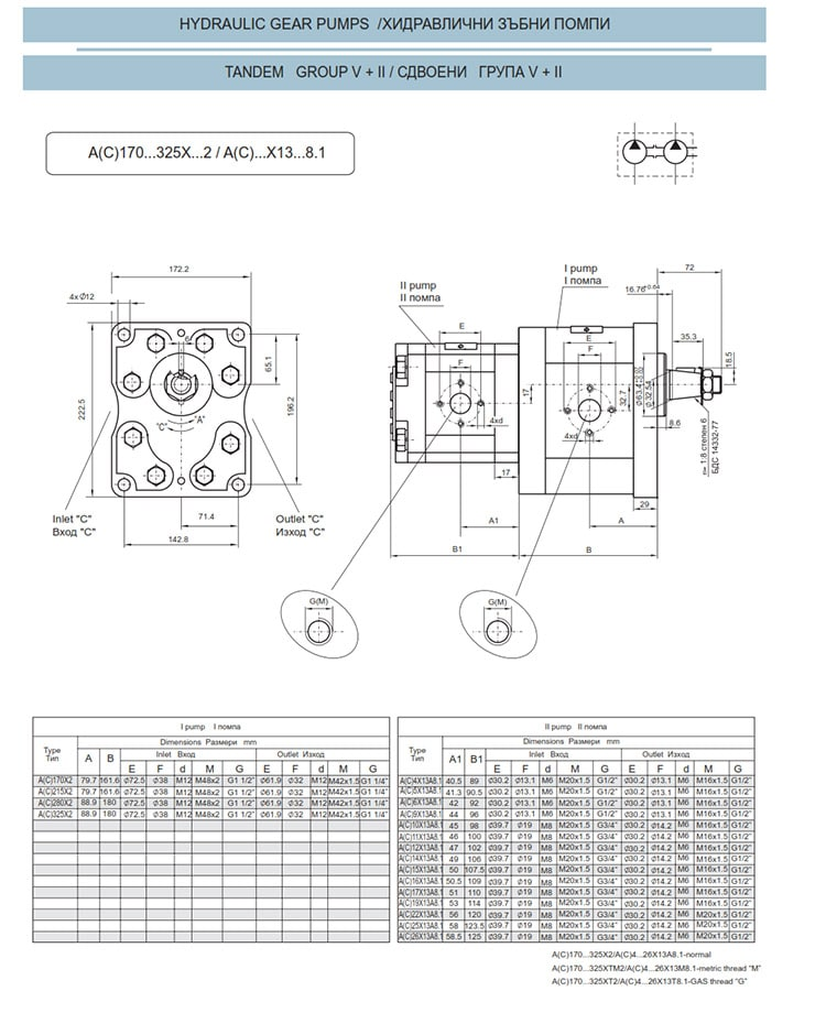 Сдвоени - строени хидравлични помпи - схема 16