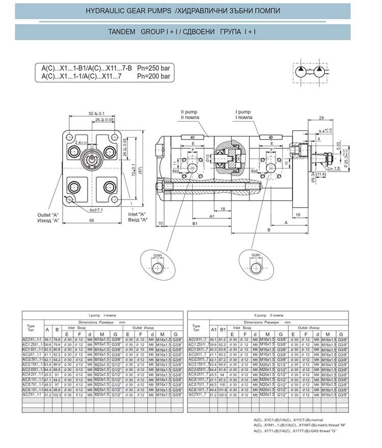 Сдвоени - строени хидравлични помпи - схема 2