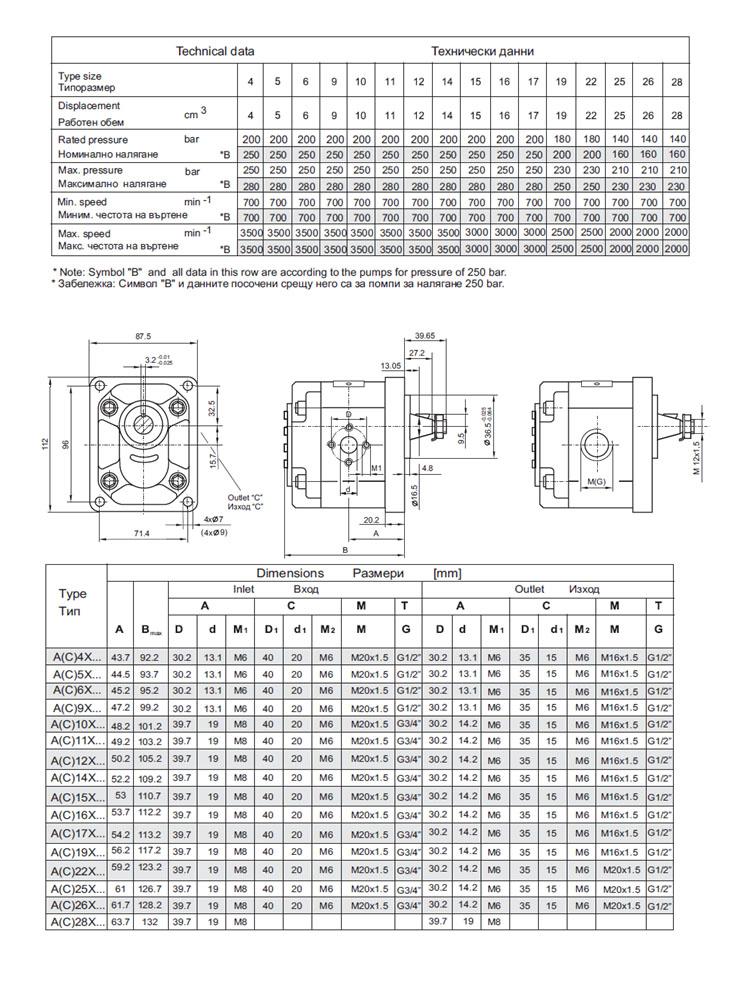 таблица с технически данни 1