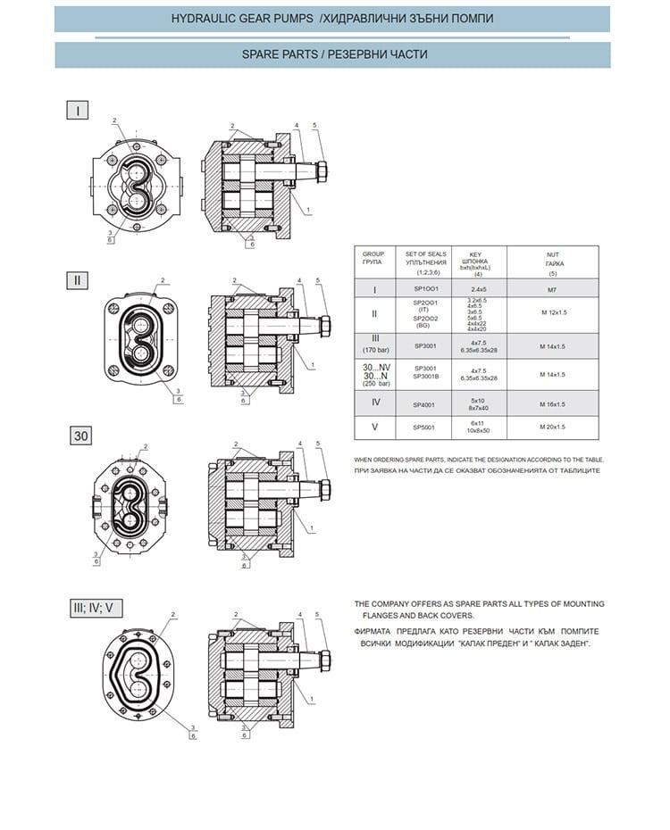 Сдвоени - строени хидравлични помпи - схема 22